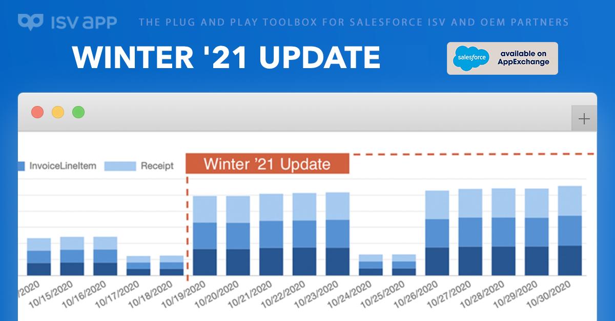 Salesforce Winter '21 Release Update — Post Image