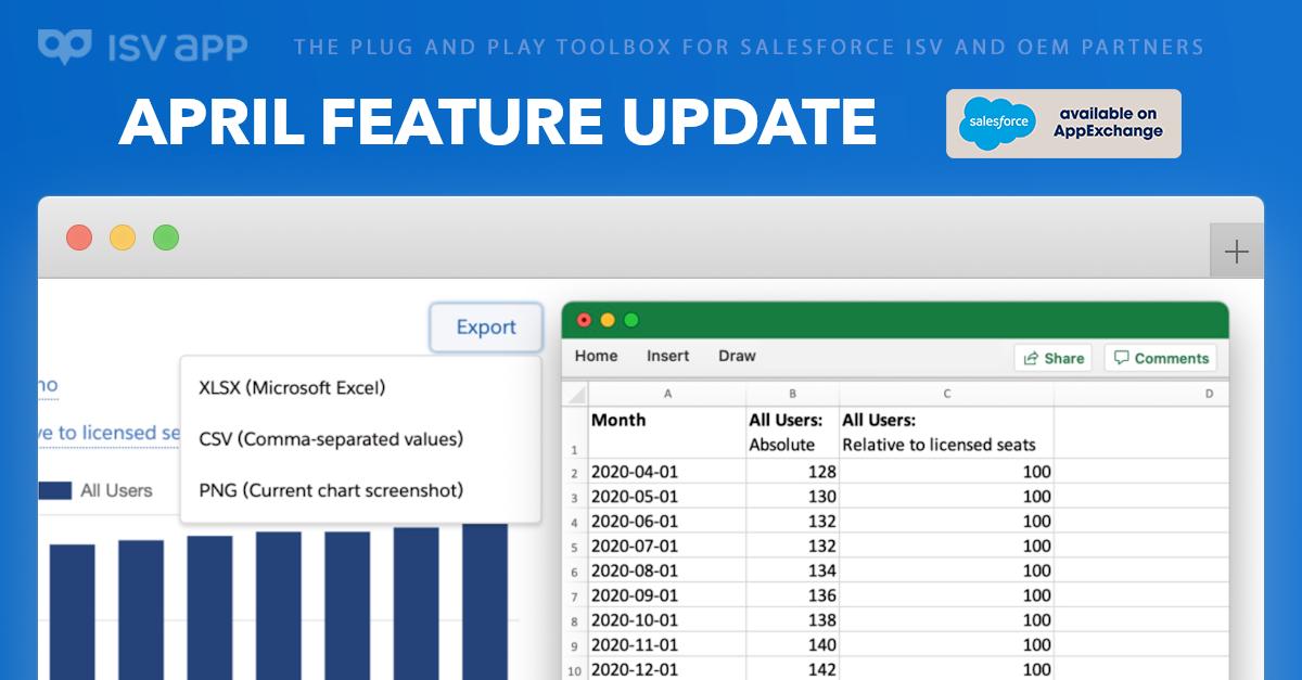 April Feature Update: Engagement Metrics Export — Post Image