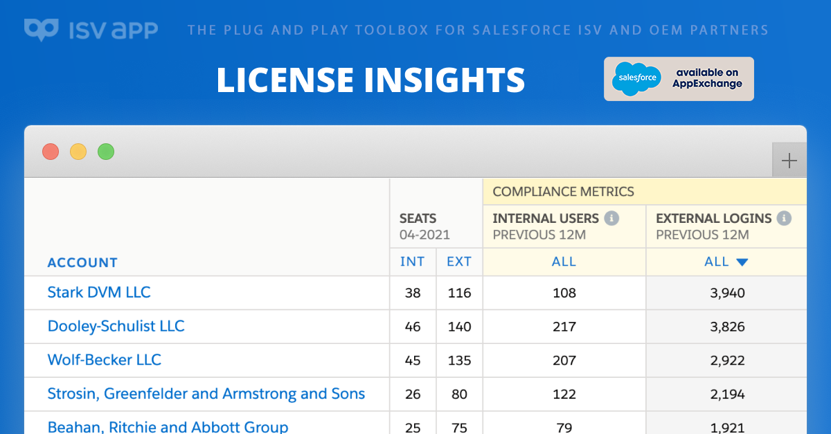 June Feature Update: License Insights — Post Image